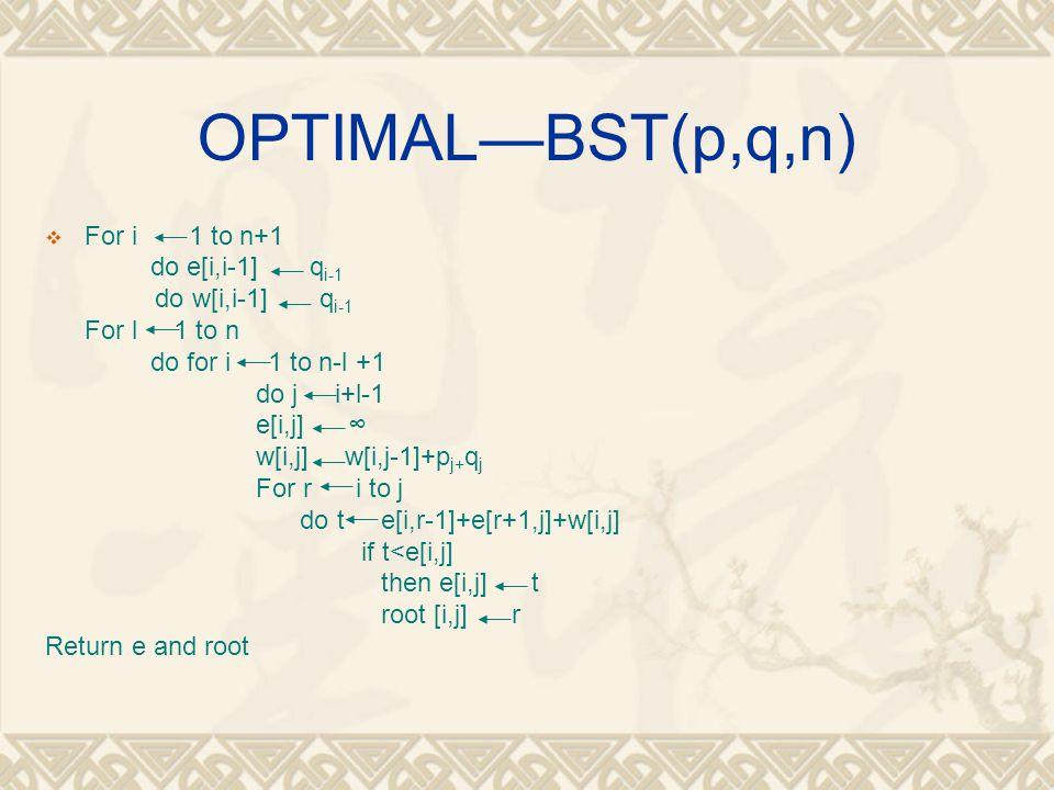 OPTIMAL—BST(p,q,n) For i 1 to n+1 do e[i,i-1] qi-1 do w[i,i-1] qi-1